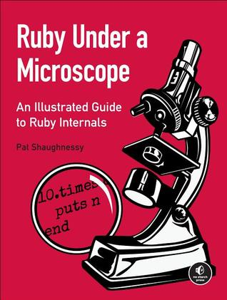 ruby on rails books experienced level
